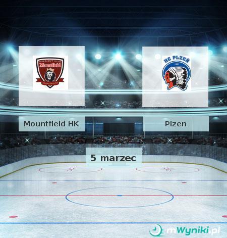 Mountfield HK - Plzen