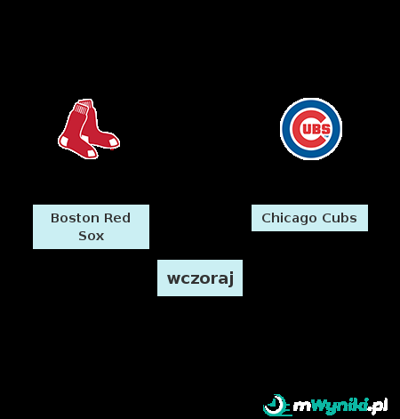 Boston Red Sox - Chicago Cubs