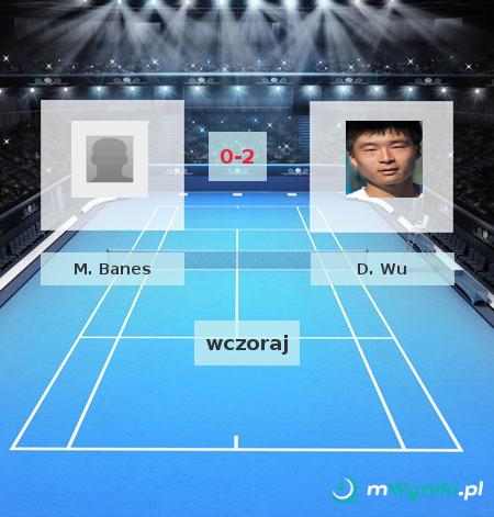 M. Banes - D. Wu