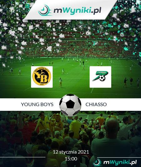 Young Boys - Chiasso