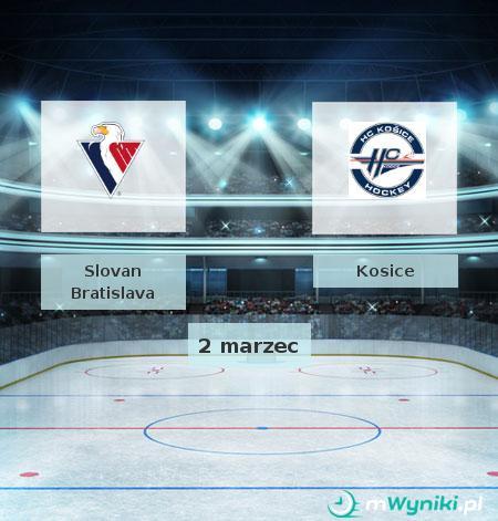 Slovan Bratislava - Kosice